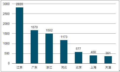 中国装配式建筑行业未来发展趋势分析
